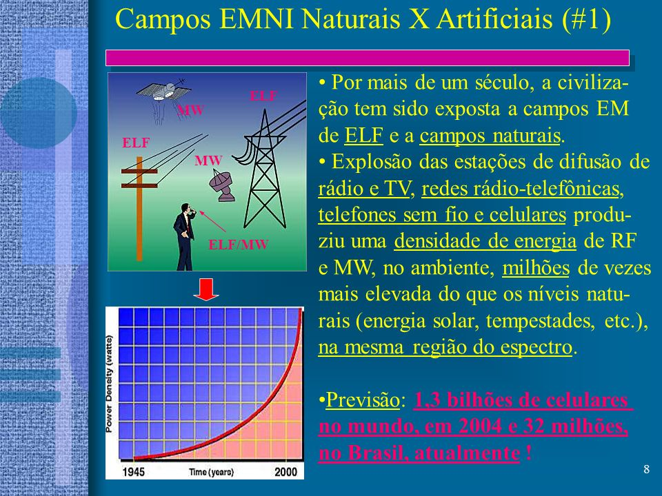 39 Fonte:http://www.emf.com/emrsolution/emfissues/emfissuessummary.