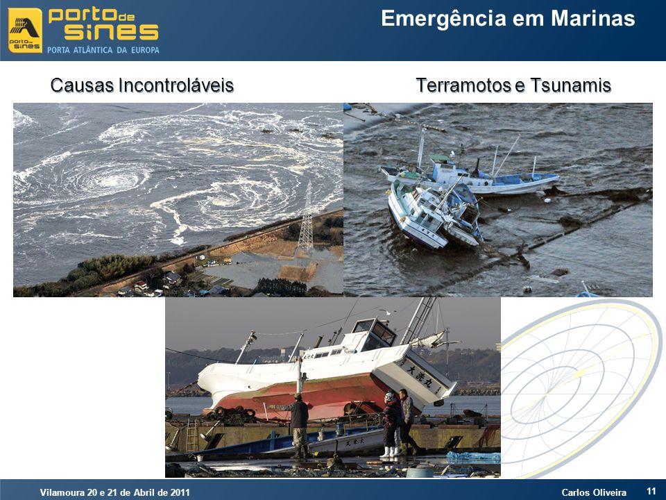 Vilamoura 20 e 21 de Abril de 2011 Carlos Oliveira 11 Emergência em Marinas Causas Incontroláveis Terramotos e Tsunamis