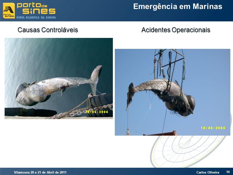 Vilamoura 20 e 21 de Abril de 2011 Carlos Oliveira 14 Emergência em Marinas Causas Controláveis Acidentes Operacionais