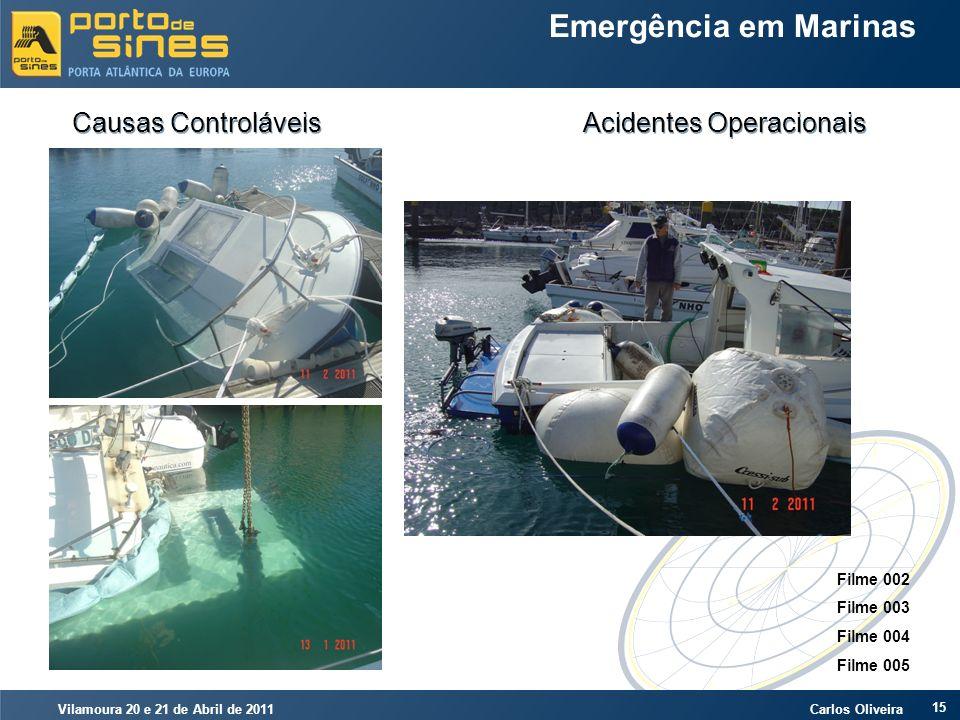 Vilamoura 20 e 21 de Abril de 2011 Carlos Oliveira 15 Emergência em Marinas Causas Controláveis Acidentes Operacionais Filme 002 Filme 003 Filme 004 F