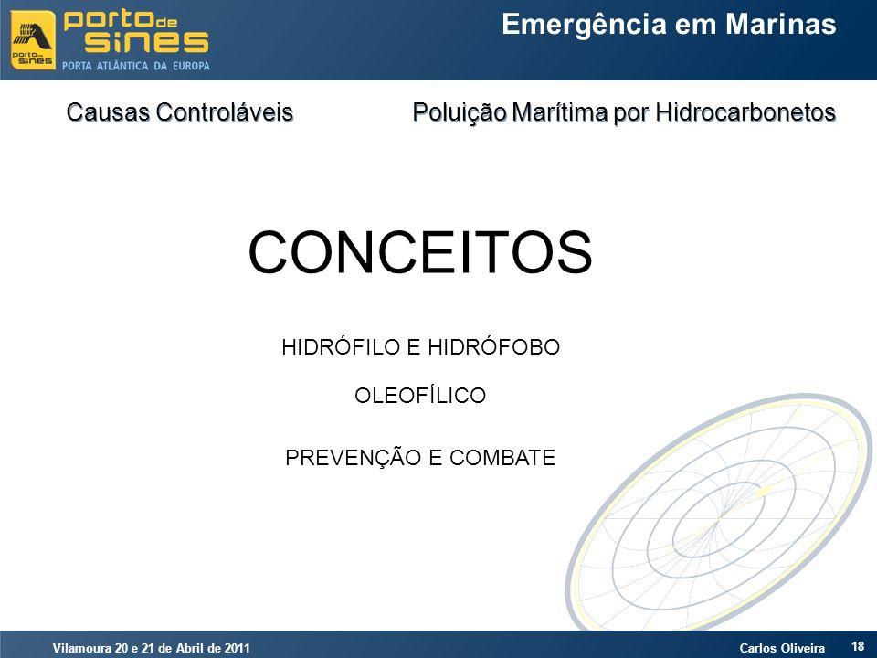 Vilamoura 20 e 21 de Abril de 2011 Carlos Oliveira 18 Emergência em Marinas Causas Controláveis Poluição Marítima por Hidrocarbonetos CONCEITOS HIDRÓF