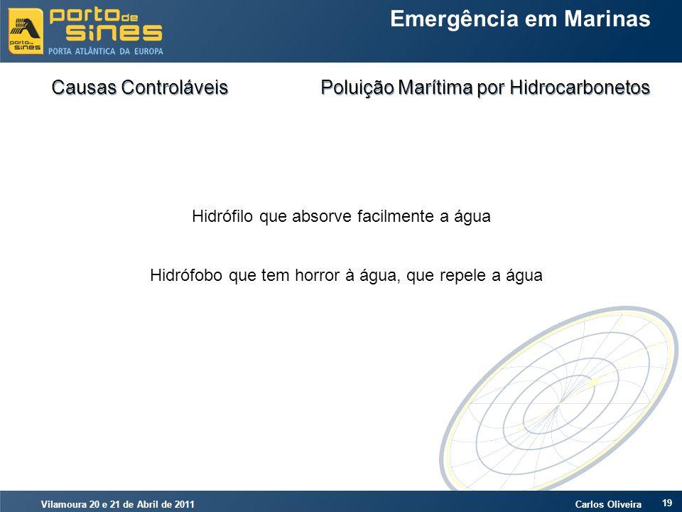 Vilamoura 20 e 21 de Abril de 2011 Carlos Oliveira 19 Emergência em Marinas Causas Controláveis Poluição Marítima por Hidrocarbonetos Hidrófilo que ab