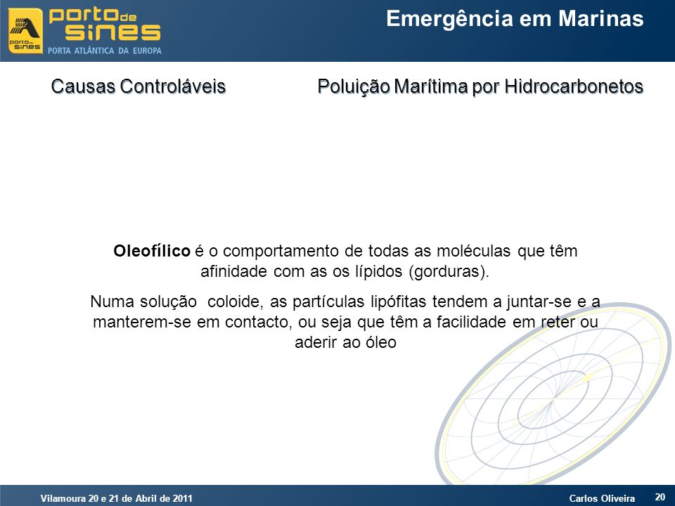 Vilamoura 20 e 21 de Abril de 2011 Carlos Oliveira 20 Emergência em Marinas Causas Controláveis Poluição Marítima por Hidrocarbonetos Oleofílico é o c