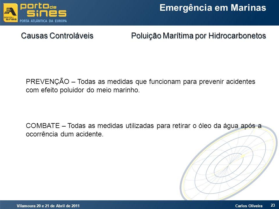 Vilamoura 20 e 21 de Abril de 2011 Carlos Oliveira 23 Emergência em Marinas Causas Controláveis Poluição Marítima por Hidrocarbonetos PREVENÇÃO – Toda