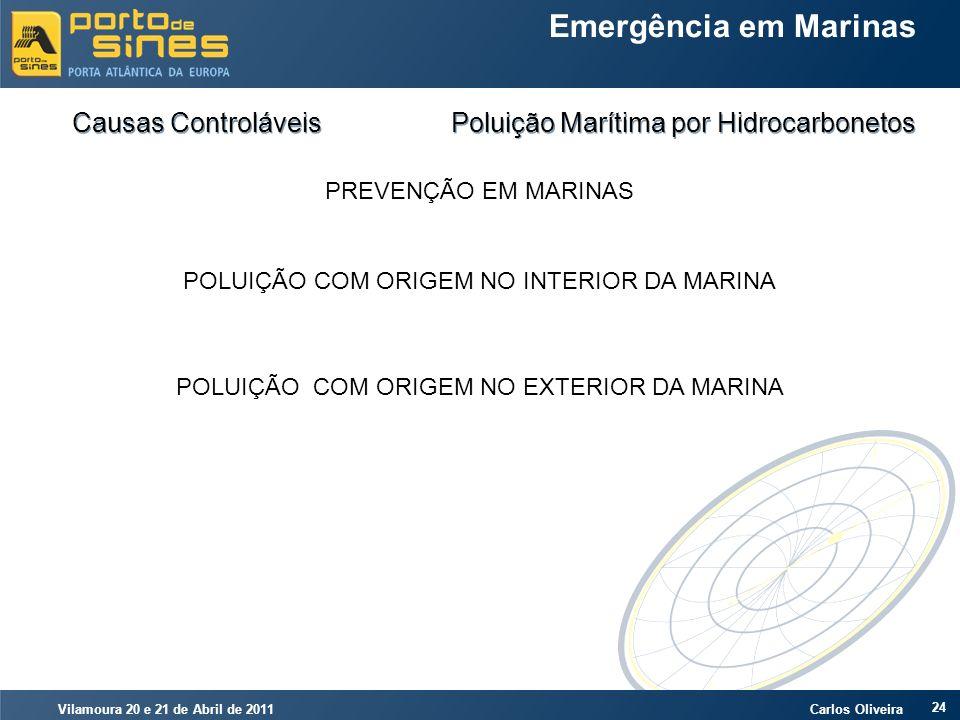 Vilamoura 20 e 21 de Abril de 2011 Carlos Oliveira 24 Emergência em Marinas Causas Controláveis Poluição Marítima por Hidrocarbonetos PREVENÇÃO EM MAR