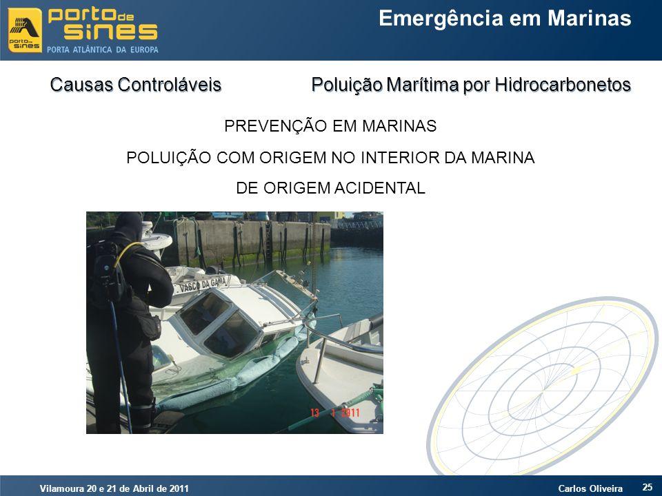 Vilamoura 20 e 21 de Abril de 2011 Carlos Oliveira 25 Emergência em Marinas Causas Controláveis Poluição Marítima por Hidrocarbonetos PREVENÇÃO EM MAR