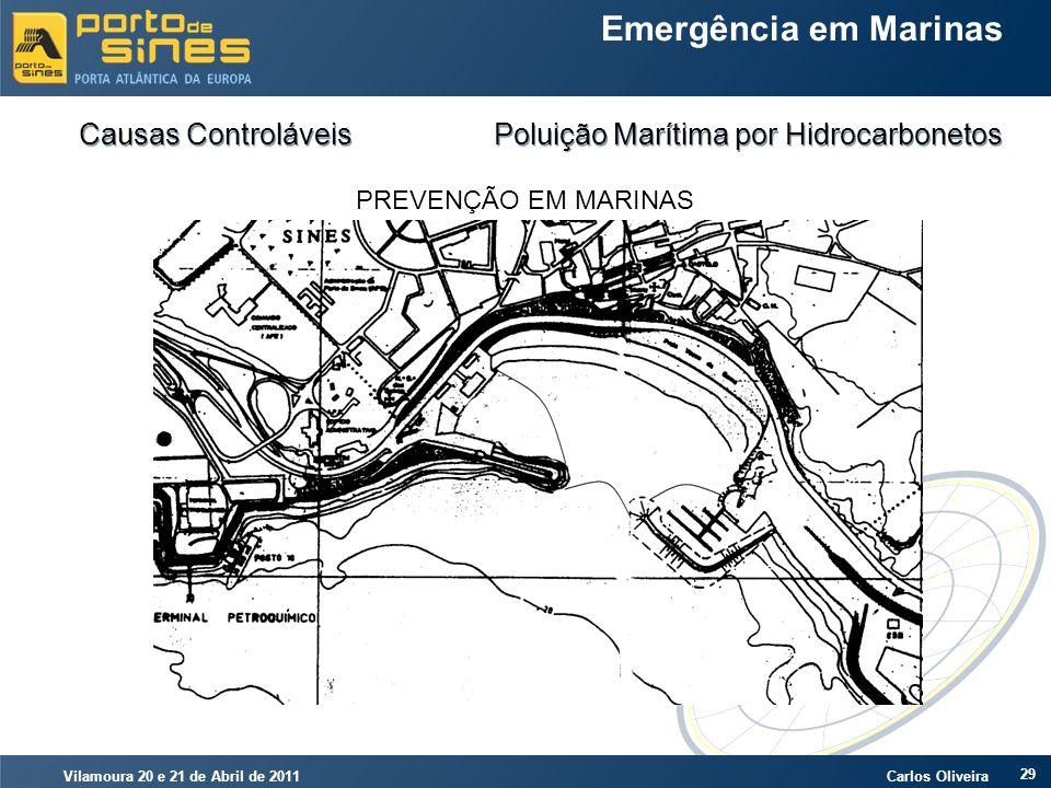 Vilamoura 20 e 21 de Abril de 2011 Carlos Oliveira 29 Emergência em Marinas Causas Controláveis Poluição Marítima por Hidrocarbonetos PREVENÇÃO EM MAR