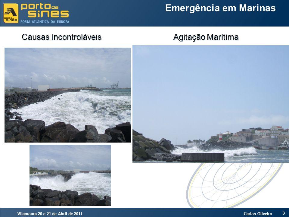Vilamoura 20 e 21 de Abril de 2011 Carlos Oliveira 3 Emergência em Marinas Causas Incontroláveis Agitação Marítima