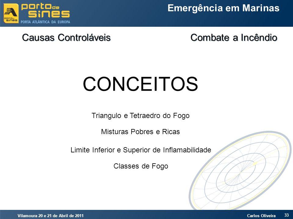 Vilamoura 20 e 21 de Abril de 2011 Carlos Oliveira 33 Emergência em Marinas Causas Controláveis Combate a Incêndio CONCEITOS Triangulo e Tetraedro do
