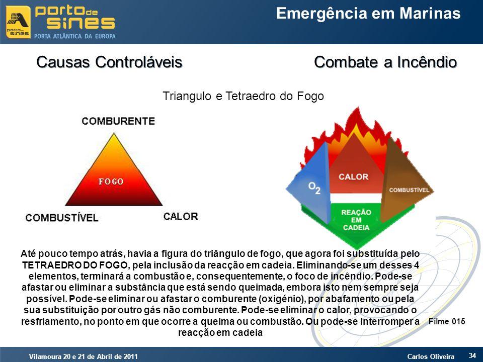 Vilamoura 20 e 21 de Abril de 2011 Carlos Oliveira 34 Emergência em Marinas Causas Controláveis Combate a Incêndio Triangulo e Tetraedro do Fogo Filme