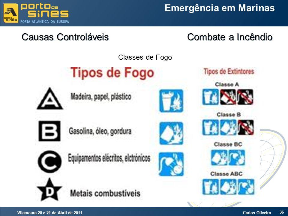 Vilamoura 20 e 21 de Abril de 2011 Carlos Oliveira 36 Emergência em Marinas Causas Controláveis Combate a Incêndio Classes de Fogo