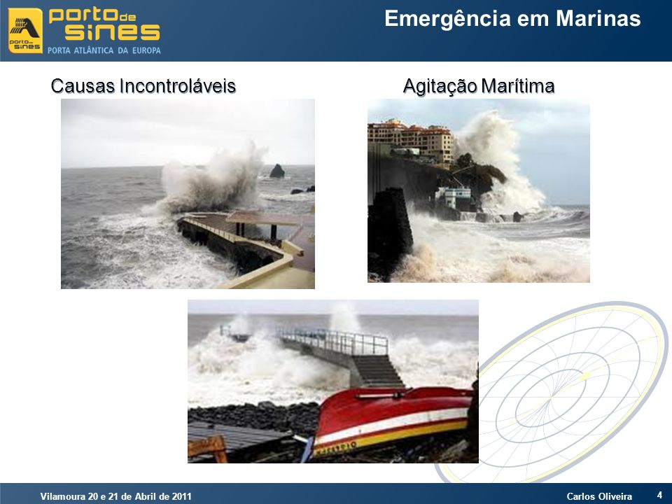 Vilamoura 20 e 21 de Abril de 2011 Carlos Oliveira 4 Emergência em Marinas Causas Incontroláveis Agitação Marítima