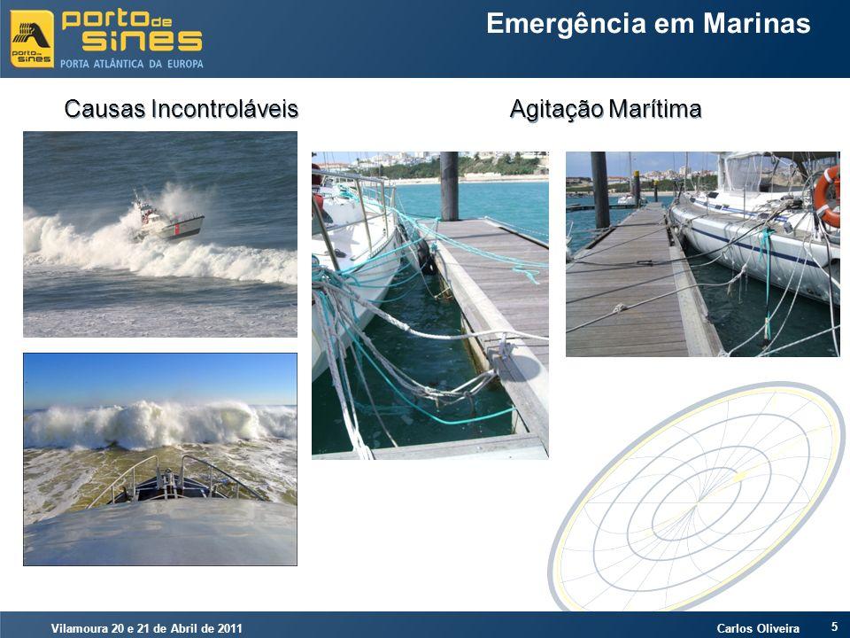 Vilamoura 20 e 21 de Abril de 2011 Carlos Oliveira 5 Emergência em Marinas Causas Incontroláveis Agitação Marítima
