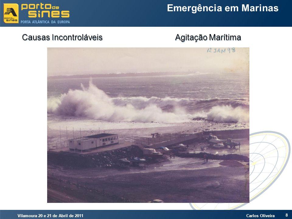 Vilamoura 20 e 21 de Abril de 2011 Carlos Oliveira 19 Emergência em Marinas Causas Controláveis Poluição Marítima por Hidrocarbonetos Hidrófilo que absorve facilmente a água Hidrófobo que tem horror à água, que repele a água