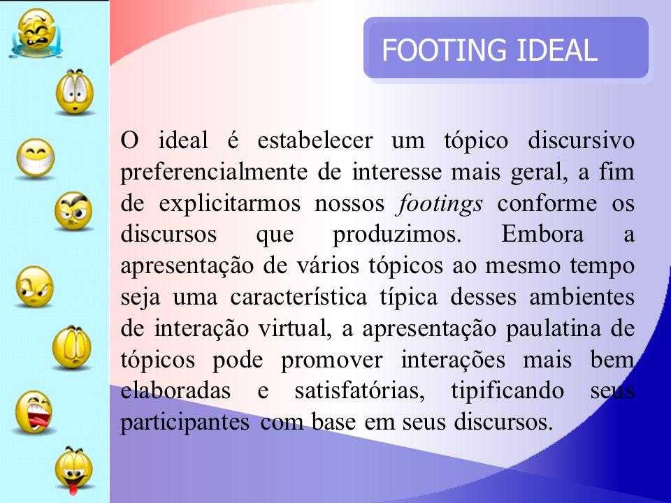 FOOTING IDEAL O ideal é estabelecer um tópico discursivo preferencialmente de interesse mais geral, a fim de explicitarmos nossos footings conforme os