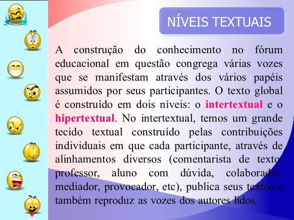 NÍVEIS TEXTUAIS A construção do conhecimento no fórum educacional em questão congrega várias vozes que se manifestam através dos vários papéis assumid