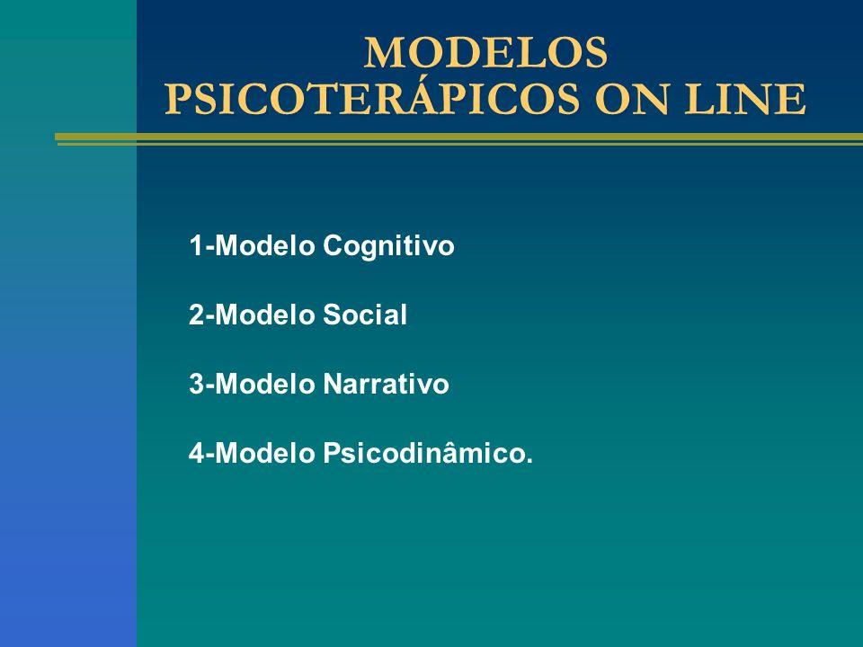 MODELOS PSICOTERÁPICOS ON LINE 1-Modelo Cognitivo 2-Modelo Social 3-Modelo Narrativo 4-Modelo Psicodinâmico.