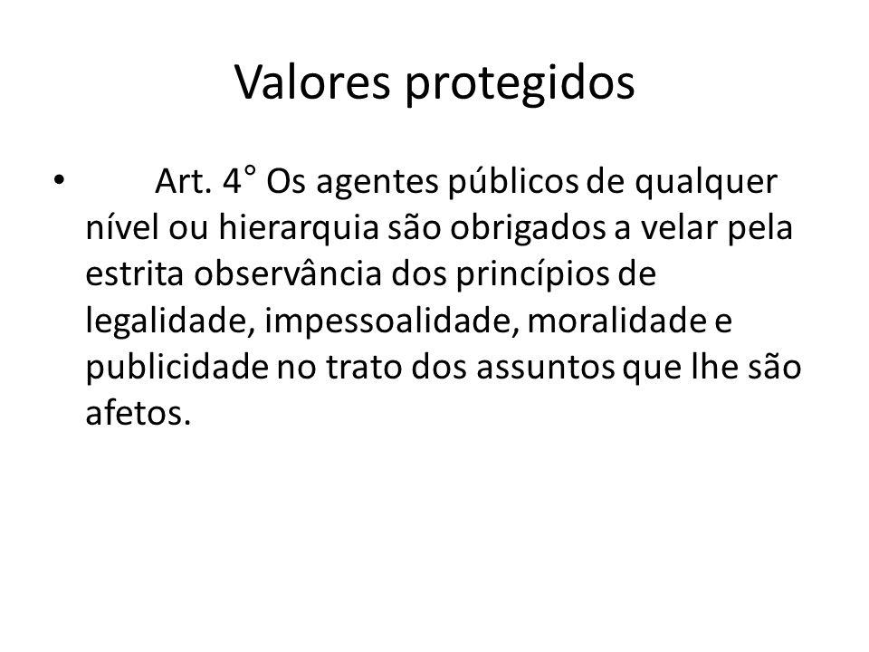 Valores protegidos Art. 4° Os agentes públicos de qualquer nível ou hierarquia são obrigados a velar pela estrita observância dos princípios de legali