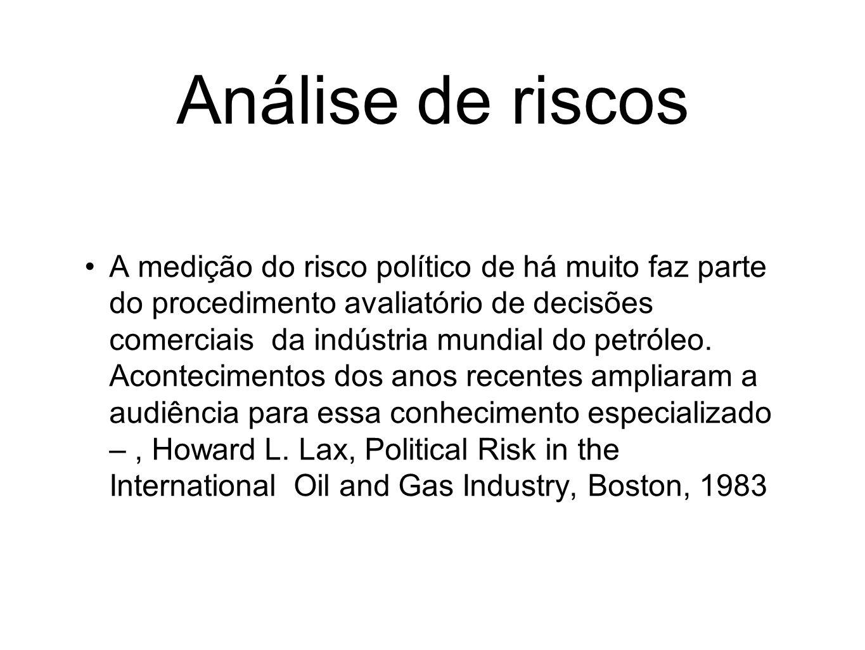 Análise de riscos A medição do risco político de há muito faz parte do procedimento avaliatório de decisões comerciais da indústria mundial do petróle