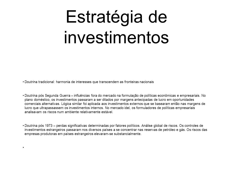 Estratégia de investimentos Doutrina tradicional: harmonia de interesses que transcendem as fronteiras nacionais Doutrina pós Segunda Guerra – influên