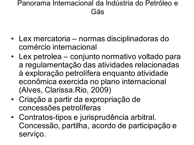 Panorama Internacional da Indústria do Petróleo e Gás Lex mercatoria – normas disciplinadoras do comércio internacional Lex petrolea – conjunto normat