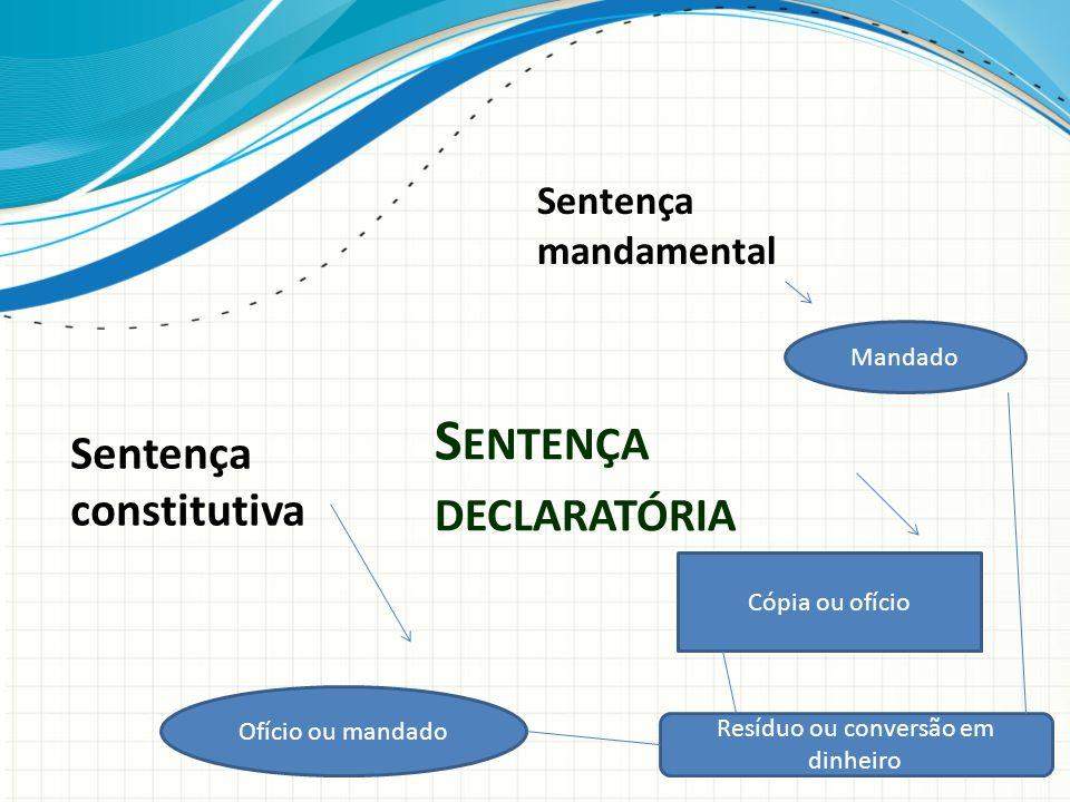 S ENTENÇA DECLARATÓRIA Cópia ou ofício Sentença constitutiva Ofício ou mandado Sentença mandamental Mandado Resíduo ou conversão em dinheiro