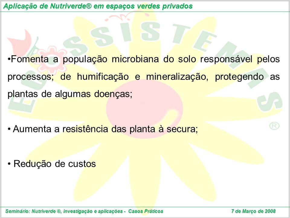 Aplicação de Nutriverde® em espaços verdes privados Seminário: Nutriverde ®, investigação e aplicações - Casos Práticos 7 de Março de 2008 Fomenta a p