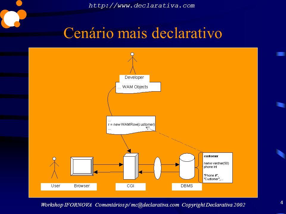 http://www.declarativa.com Workshop IFORNOVA Comentários p/ mc@declarativa.com Copyright Declarativa 2002 4 Cenário mais declarativo