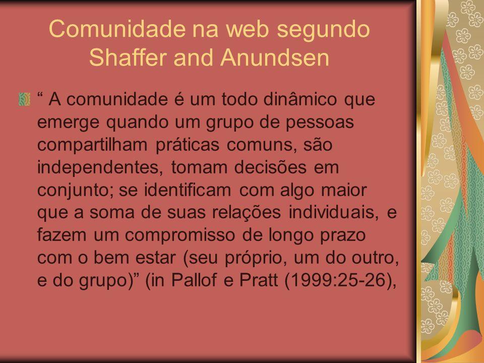 Comunidade na web segundo Shaffer and Anundsen A comunidade é um todo dinâmico que emerge quando um grupo de pessoas compartilham práticas comuns, são