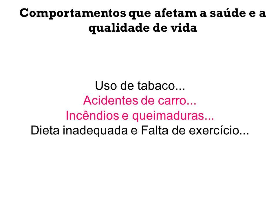 Uso de tabaco... Acidentes de carro... Incêndios e queimaduras... Dieta inadequada e Falta de exercício... Comportamentos que afetam a saúde e a quali