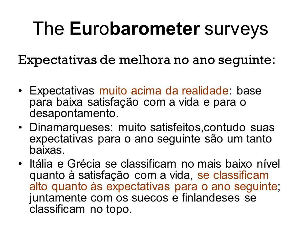 The Eurobarometer surveys Expectativas de melhora no ano seguinte: Expectativas muito acima da realidade: base para baixa satisfação com a vida e para
