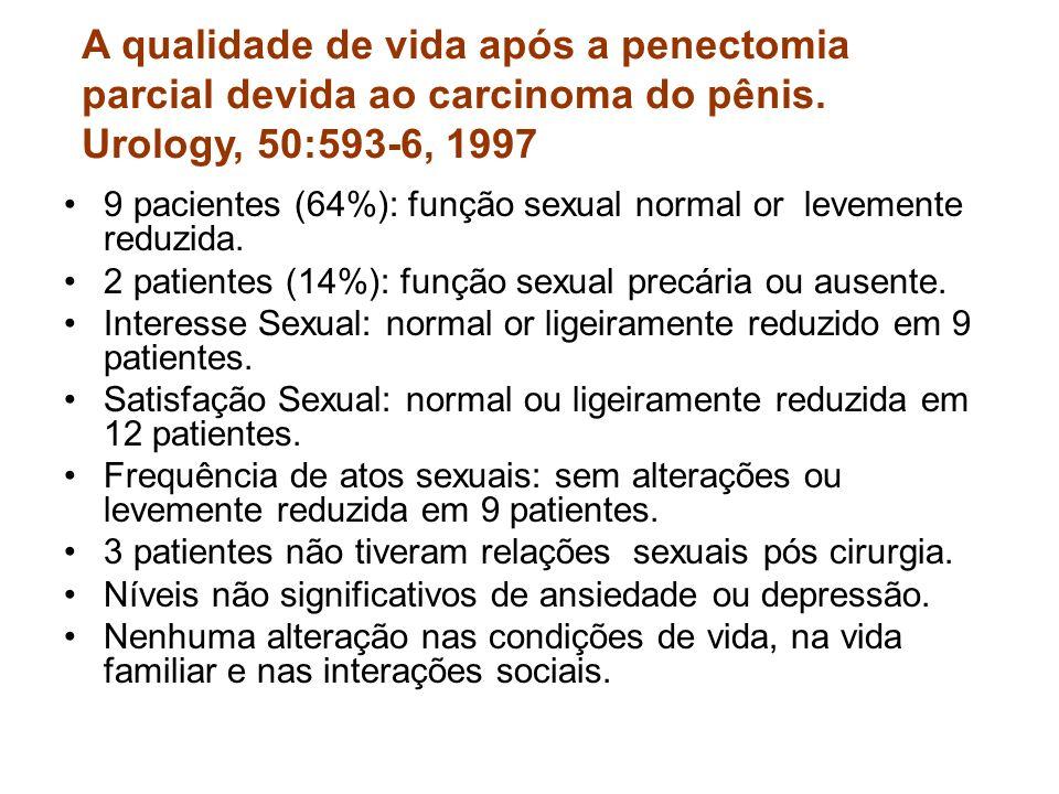 9 pacientes (64%): função sexual normal or levemente reduzida. 2 patientes (14%): função sexual precária ou ausente. Interesse Sexual: normal or ligei
