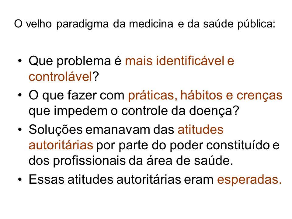 O velho paradigma da medicina e da saúde pública: Que problema é mais identificável e controlável? O que fazer com práticas, hábitos e crenças que imp
