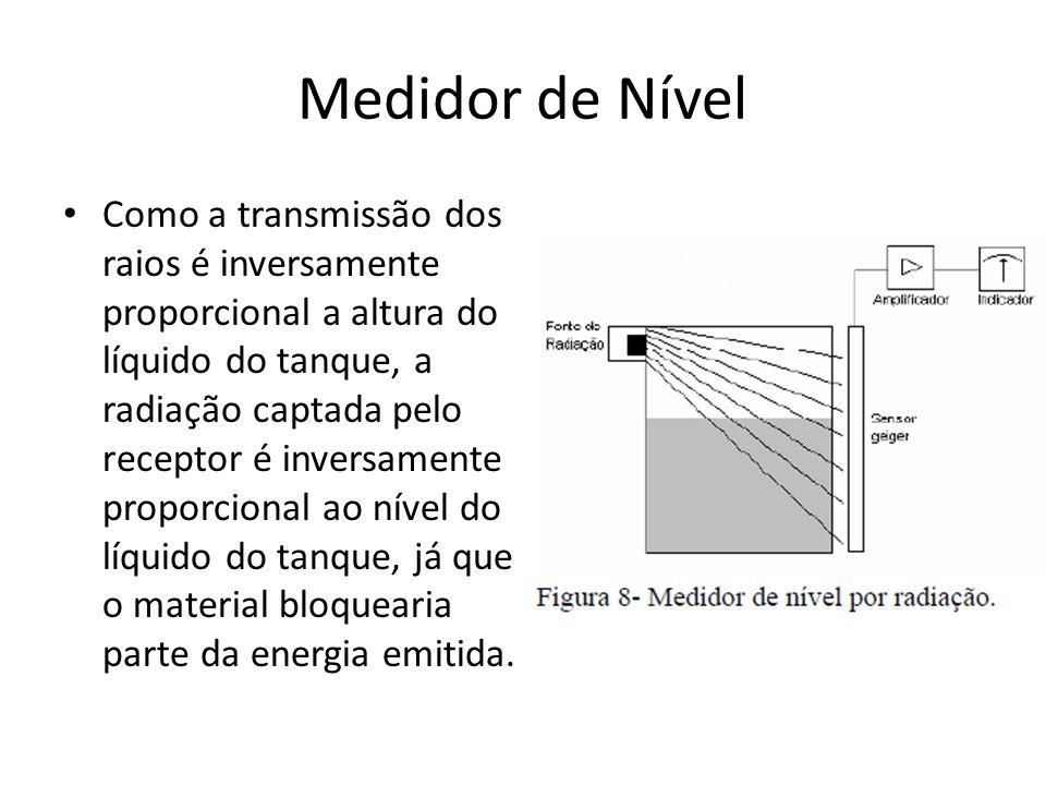 Medidor de Nível Como a transmissão dos raios é inversamente proporcional a altura do líquido do tanque, a radiação captada pelo receptor é inversamen