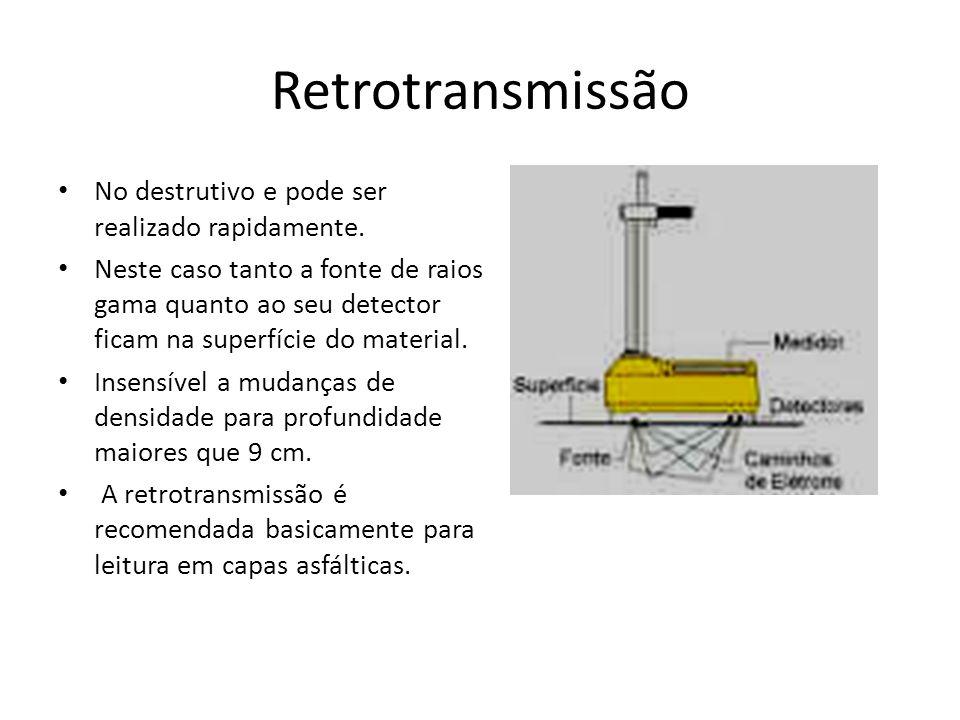 Retrotransmissão No destrutivo e pode ser realizado rapidamente. Neste caso tanto a fonte de raios gama quanto ao seu detector ficam na superfície do