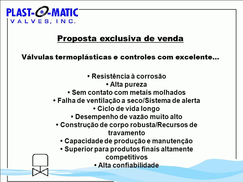 Resistência à corrosão Alta pureza Sem contato com metais molhados Falha de ventilação a seco/Sistema de alerta Ciclo de vida longo Desempenho de vazã