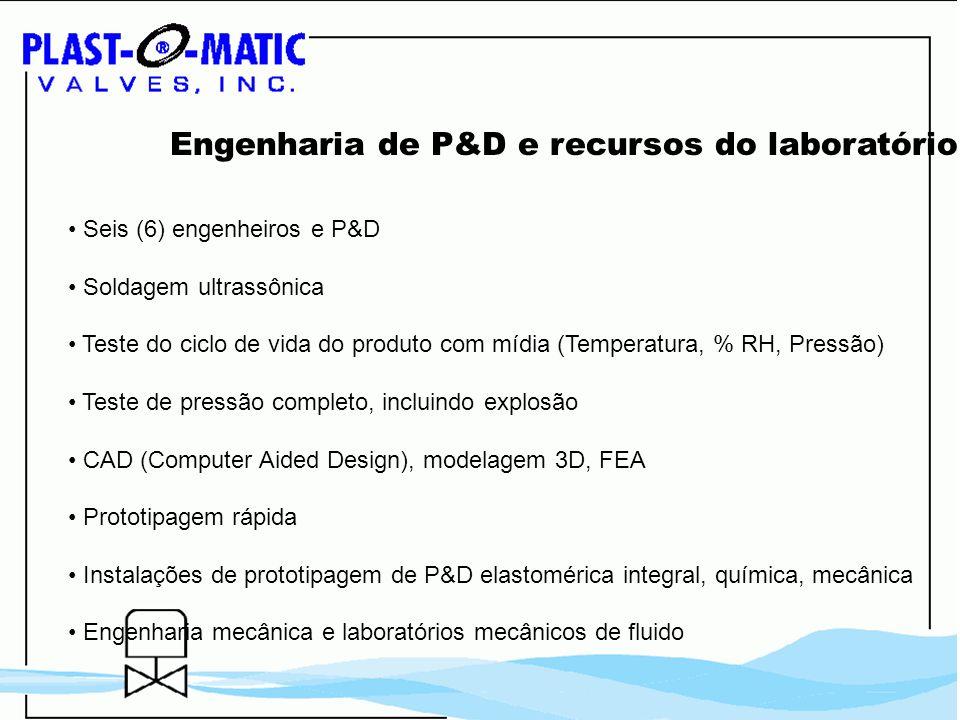 Engenharia de P&D e recursos do laboratório Seis (6) engenheiros e P&D Soldagem ultrassônica Teste do ciclo de vida do produto com mídia (Temperatura,