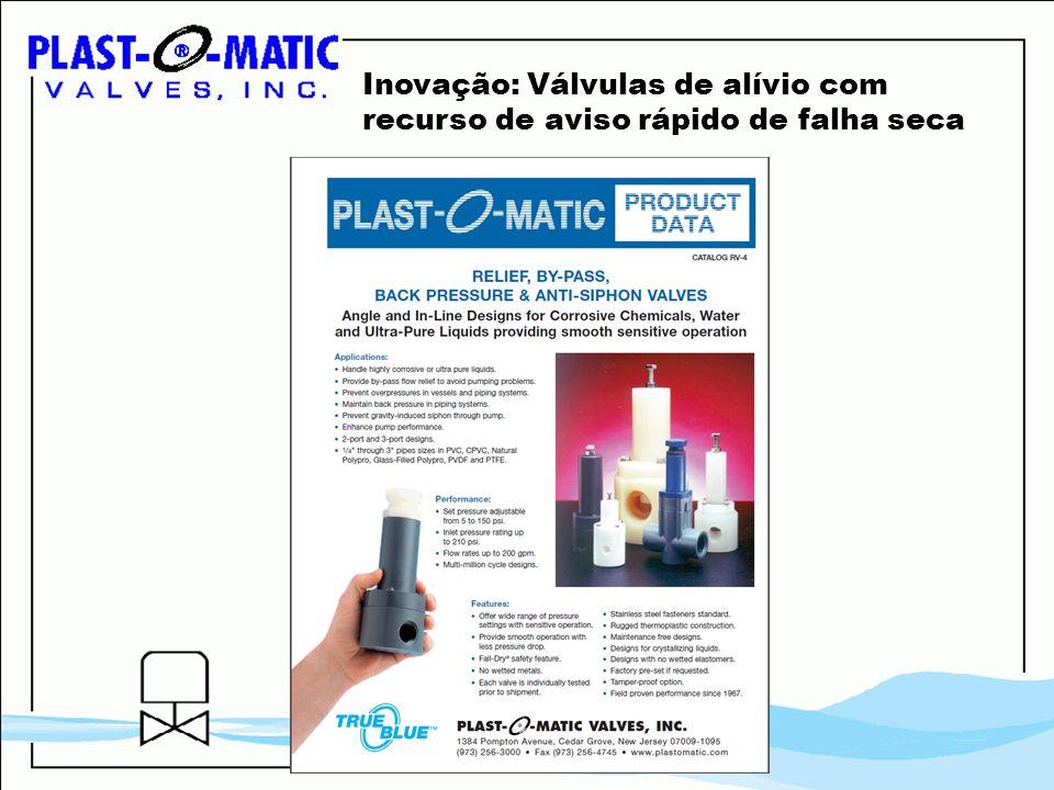 Inovação: Válvulas de alívio com recurso de aviso rápido de falha seca