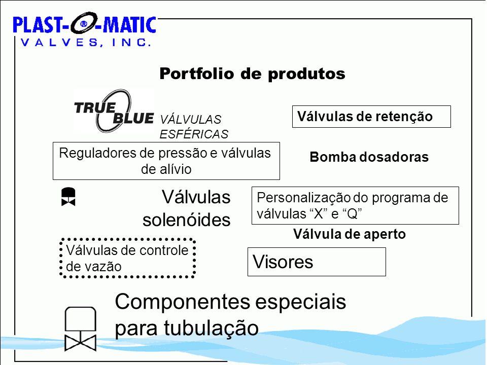 Portfolio de produtos Reguladores de pressão e válvulas de alívio Válvulas solenóides Válvulas de retenção Bomba dosadoras Válvulas de controle de vaz