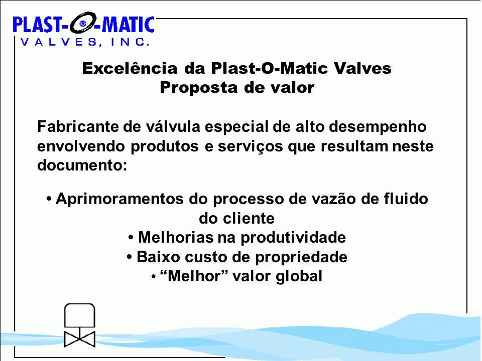 Excelência da Plast-O-Matic Valves Proposta de valor Fabricante de válvula especial de alto desempenho envolvendo produtos e serviços que resultam nes