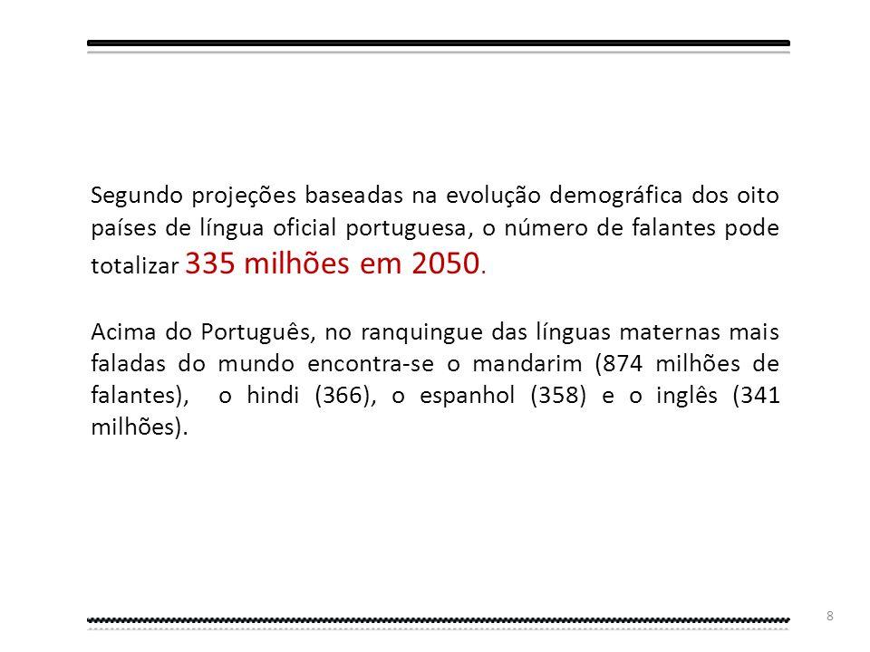 7 Há hoje cerca de 240 milhões de falantes de português no mundo: Brasil (190 milhões), Moçambique (20 milhões), Angola (17 milhões), Portugal (11 mil
