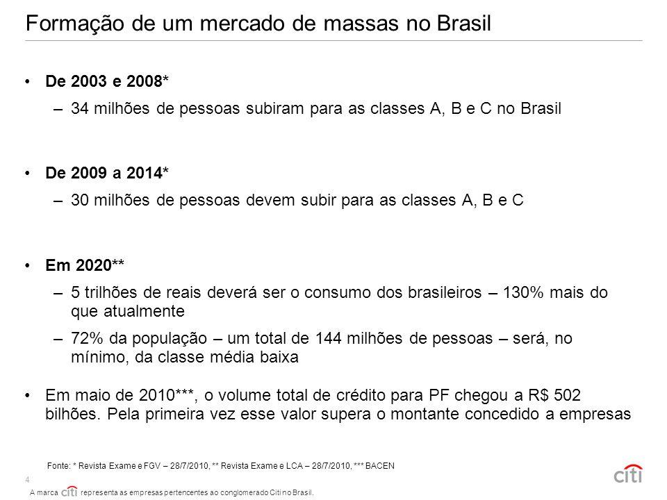 A marca representa as empresas pertencentes ao conglomerado Citi no Brasil. 4 Formação de um mercado de massas no Brasil De 2003 e 2008* –34 milhões d