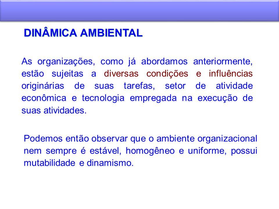 DINÂMICA AMBIENTAL As organizações, como já abordamos anteriormente, estão sujeitas a diversas condições e influências originárias de suas tarefas, se