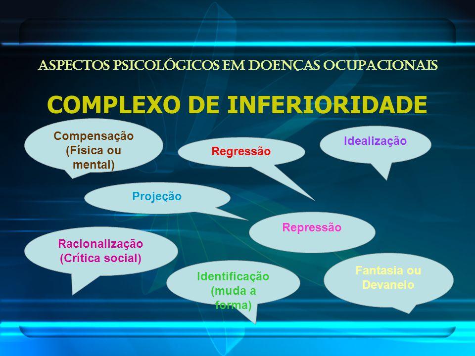 ASPECTOS PSICOLÓGICOS EM DOENÇAS OCUPACIONAIS COMPLEXO DE INFERIORIDADE Compensação (Física ou mental) Racionalização (Crítica social) Projeção Identi