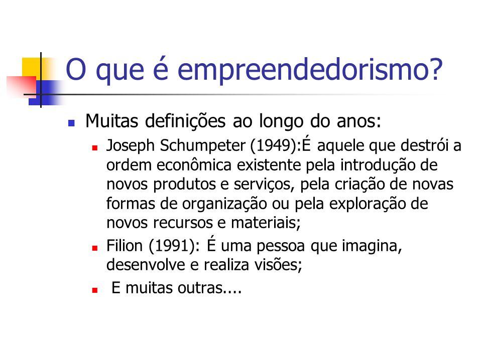 O que é empreendedorismo? Muitas definições ao longo do anos: Joseph Schumpeter (1949):É aquele que destrói a ordem econômica existente pela introduçã