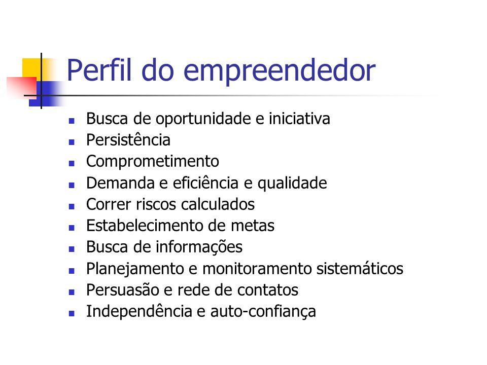 Perfil do empreendedor Busca de oportunidade e iniciativa Persistência Comprometimento Demanda e eficiência e qualidade Correr riscos calculados Estab