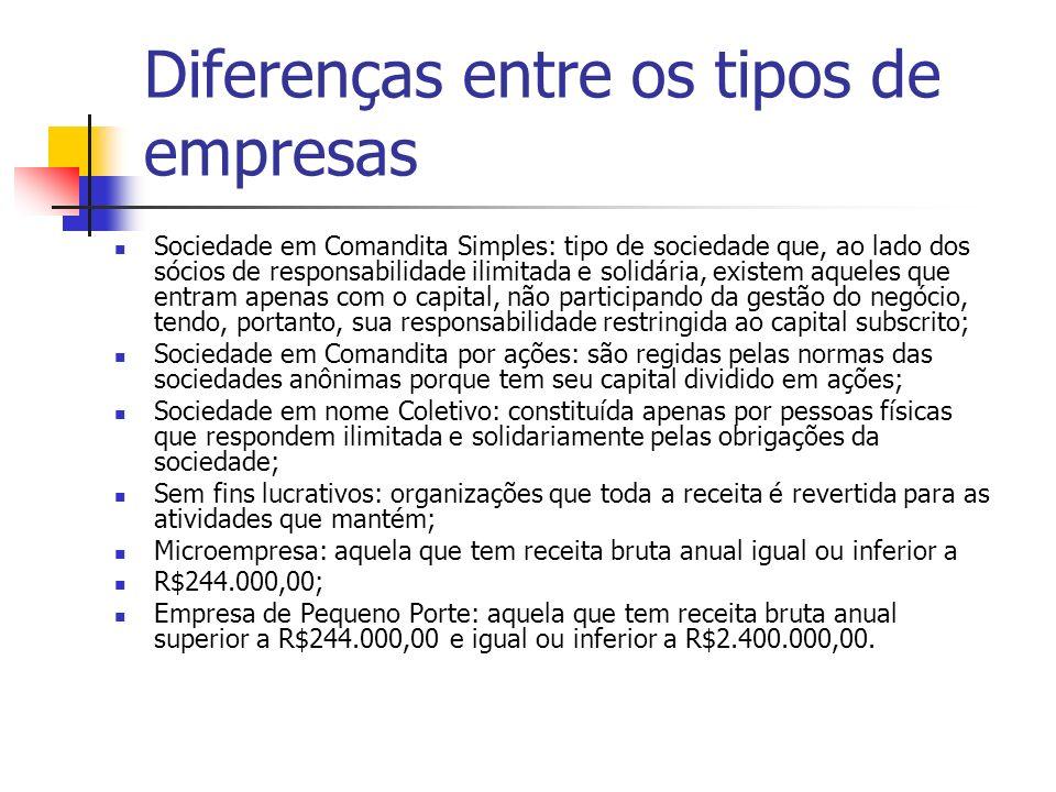Diferenças entre os tipos de empresas Sociedade em Comandita Simples: tipo de sociedade que, ao lado dos sócios de responsabilidade ilimitada e solidá