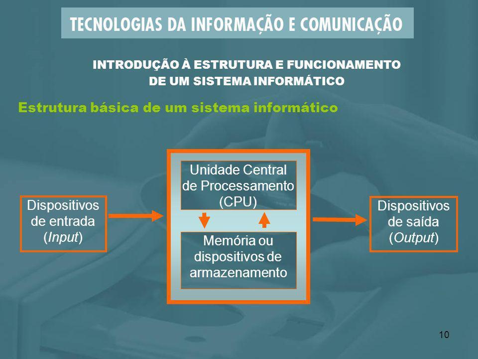 10 Estrutura básica de um sistema informático Dispositivos de entrada (Input) Memória ou dispositivos de armazenamento Unidade Central de Processament
