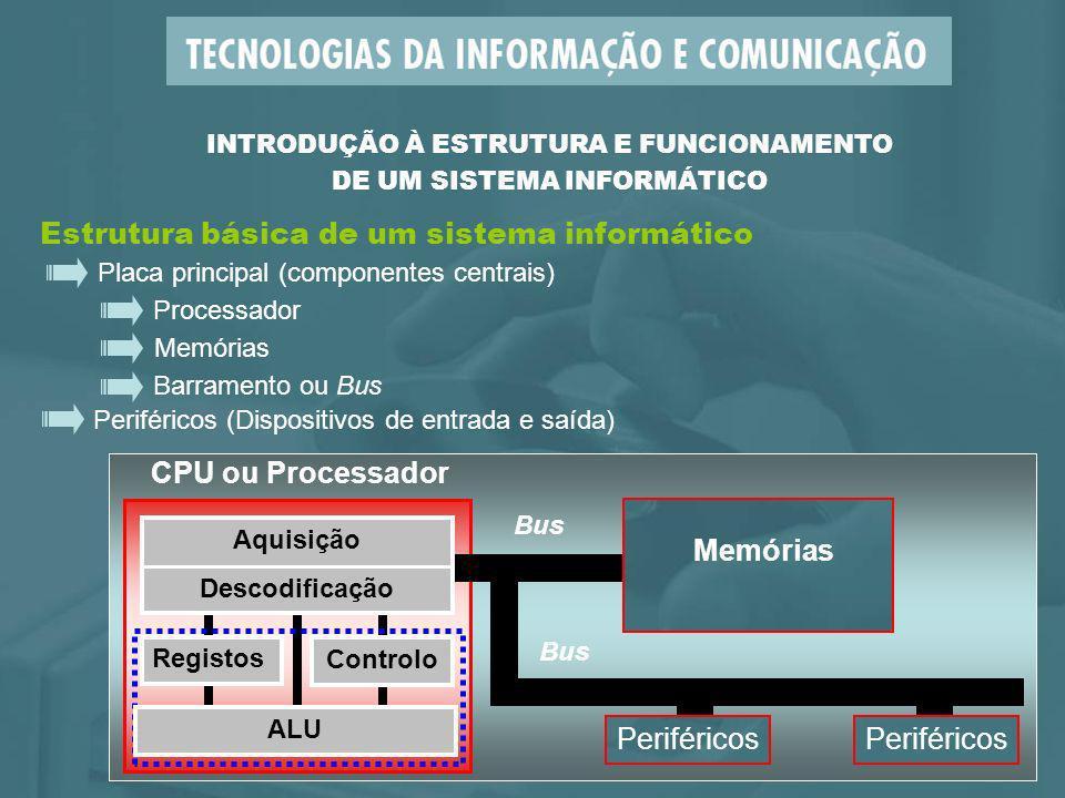 11 Estrutura básica de um sistema informático Periféricos Processador Barramento ou Bus Memórias Periféricos (Dispositivos de entrada e saída) Placa p