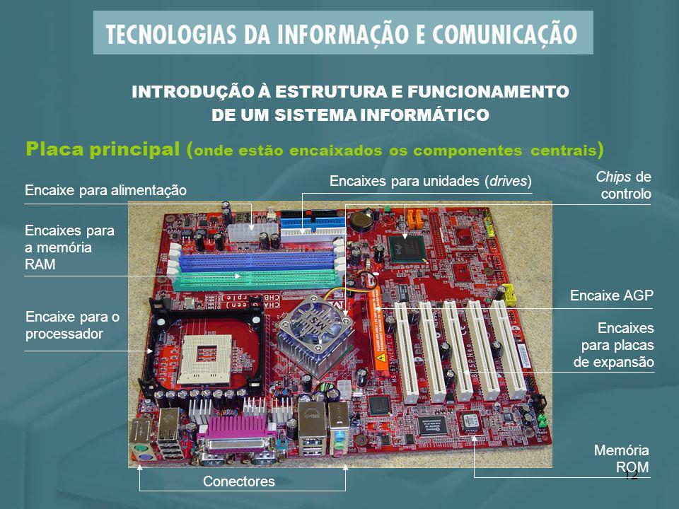 12 Encaixes para placas de expansão Encaixes para a memória RAM Encaixe para o processador Memória ROM Chips de controlo Conectores Encaixes para unid